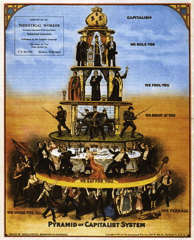 Pyramid of Capitalist System.jpg